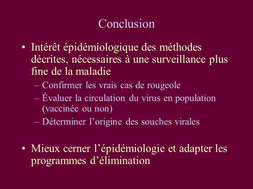 Conclusion Intérêt épidémiologique des méthodes décrites, nécessaires à une surveillance plus fine de la maladie.