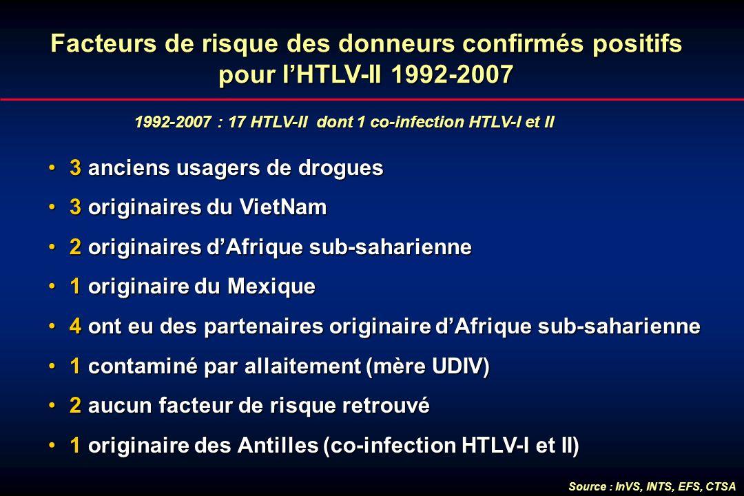 Facteurs de risque des donneurs confirmés positifs pour l'HTLV-II 1992-2007