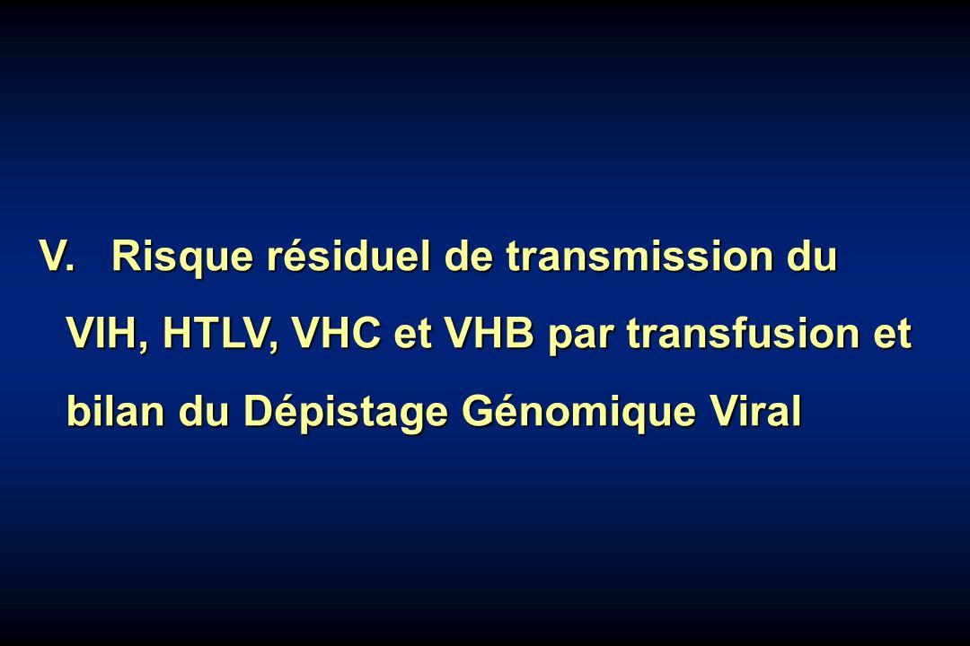 V. Risque résiduel de transmission du VIH, HTLV, VHC et VHB par transfusion et bilan du Dépistage Génomique Viral