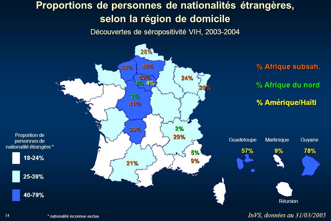 Proportions de personnes de nationalités étrangères, selon la région de domicile Découvertes de séropositivité VIH, 2003-2004