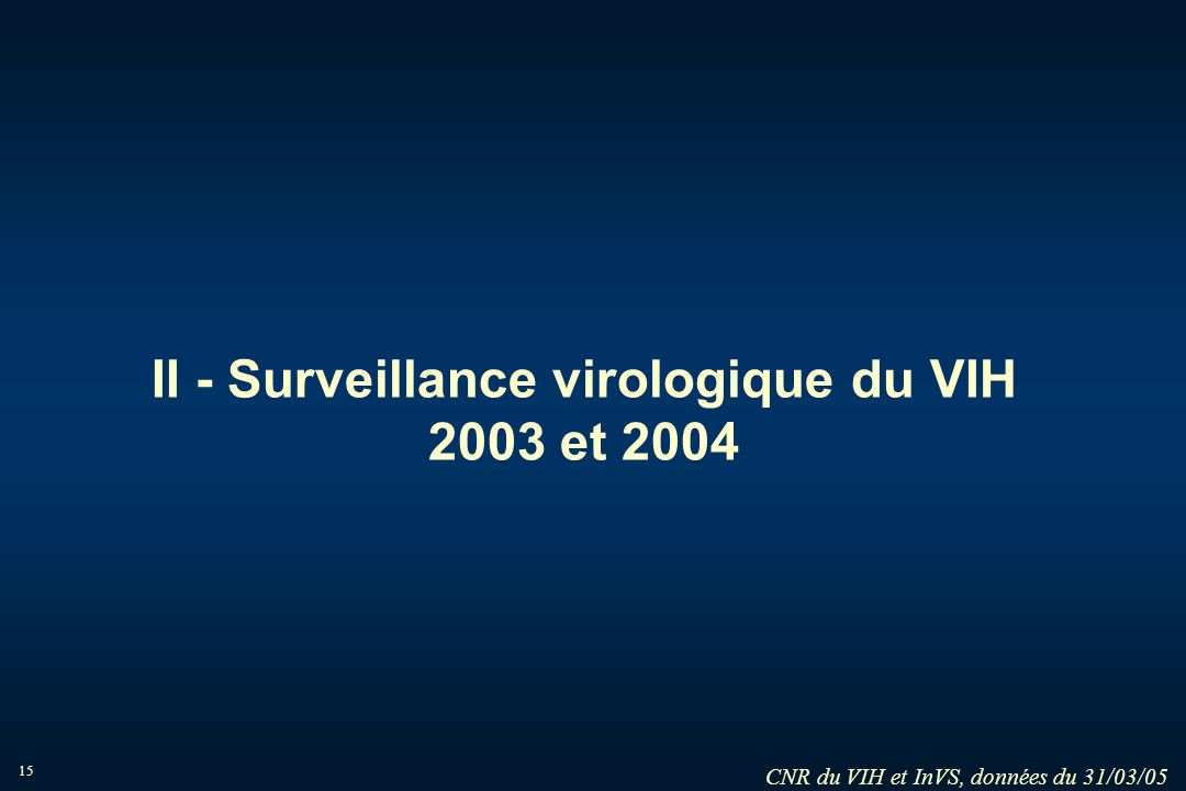 II - Surveillance virologique du VIH 2003 et 2004