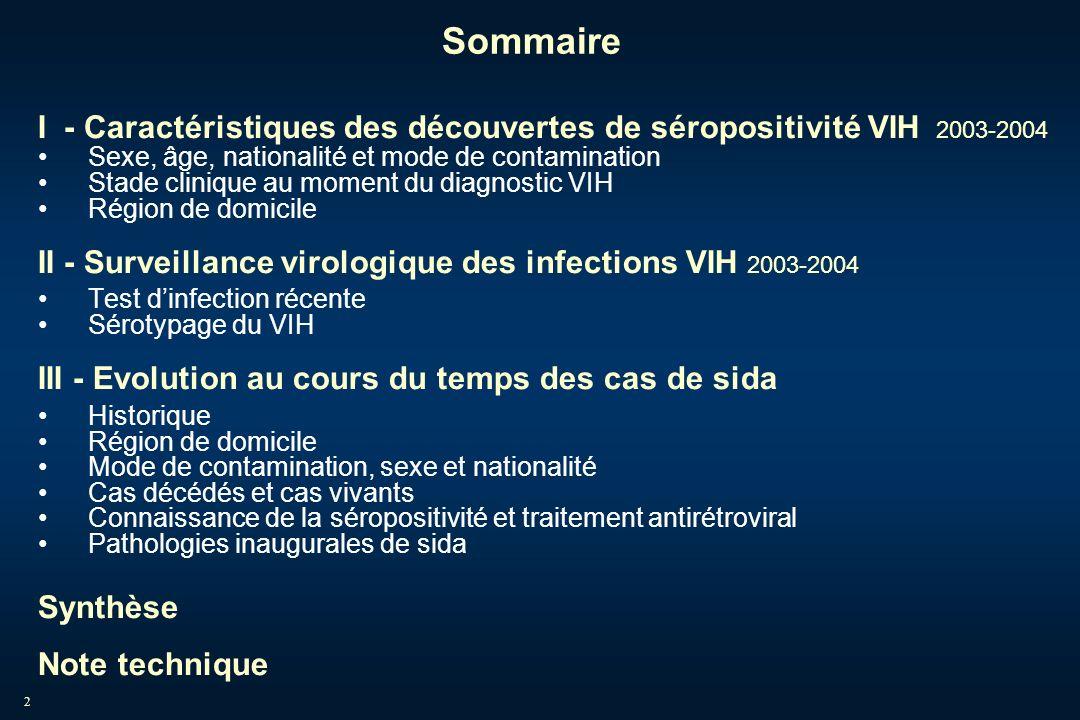 Sommaire I - Caractéristiques des découvertes de séropositivité VIH 2003-2004. Sexe, âge, nationalité et mode de contamination.