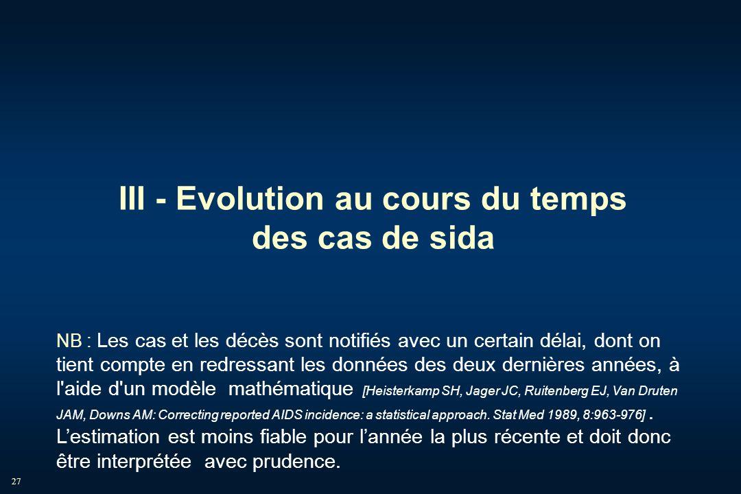 III - Evolution au cours du temps des cas de sida