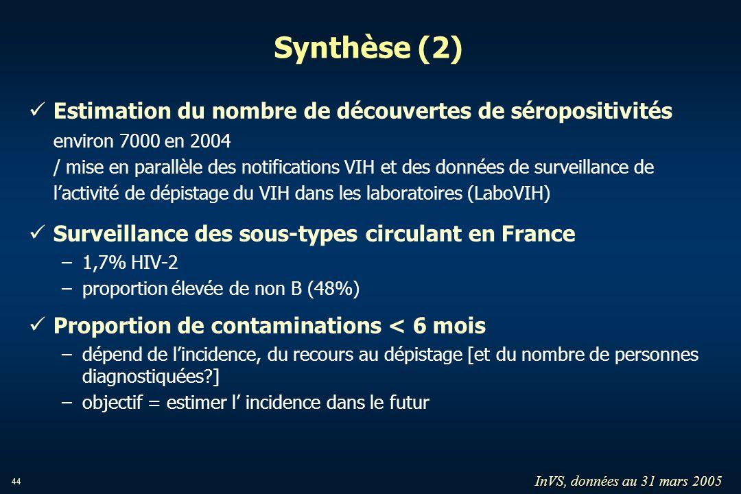 Synthèse (2) Estimation du nombre de découvertes de séropositivités