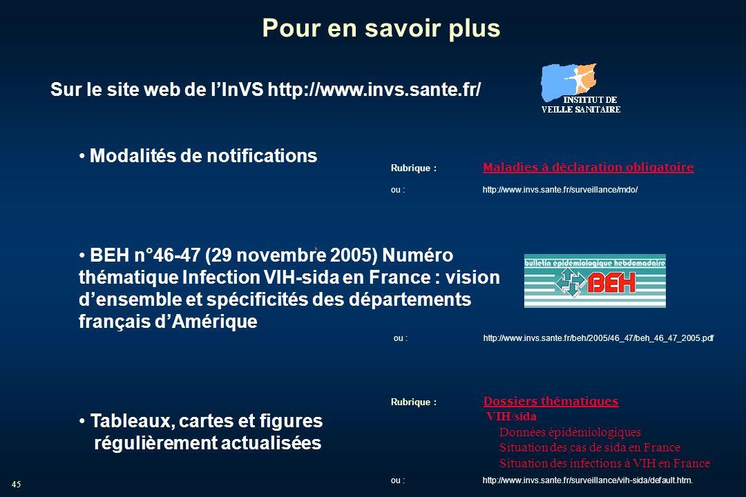 Pour en savoir plus. Sur le site web de l'InVS http://www.invs.sante.fr/ Modalités de notifications.