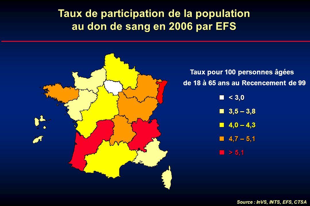 Taux de participation de la population au don de sang en 2006 par EFS