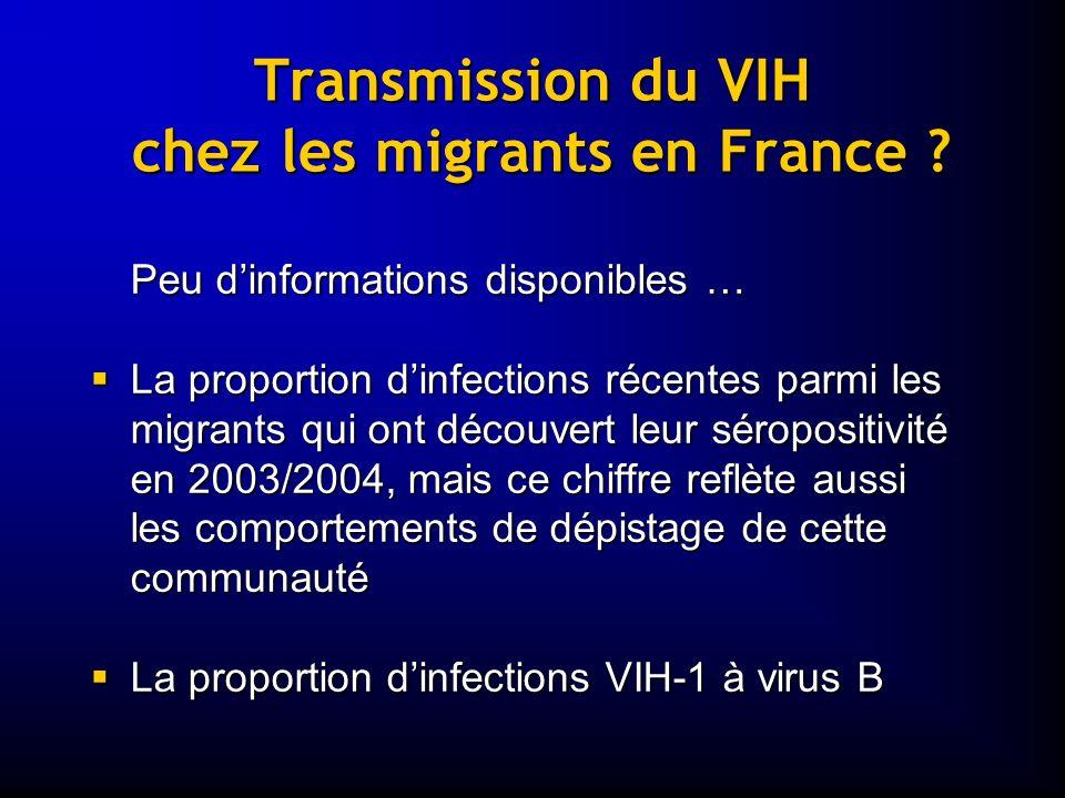 Transmission du VIH chez les migrants en France