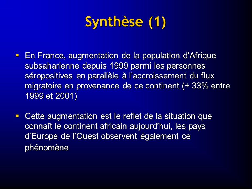 Synthèse (1)