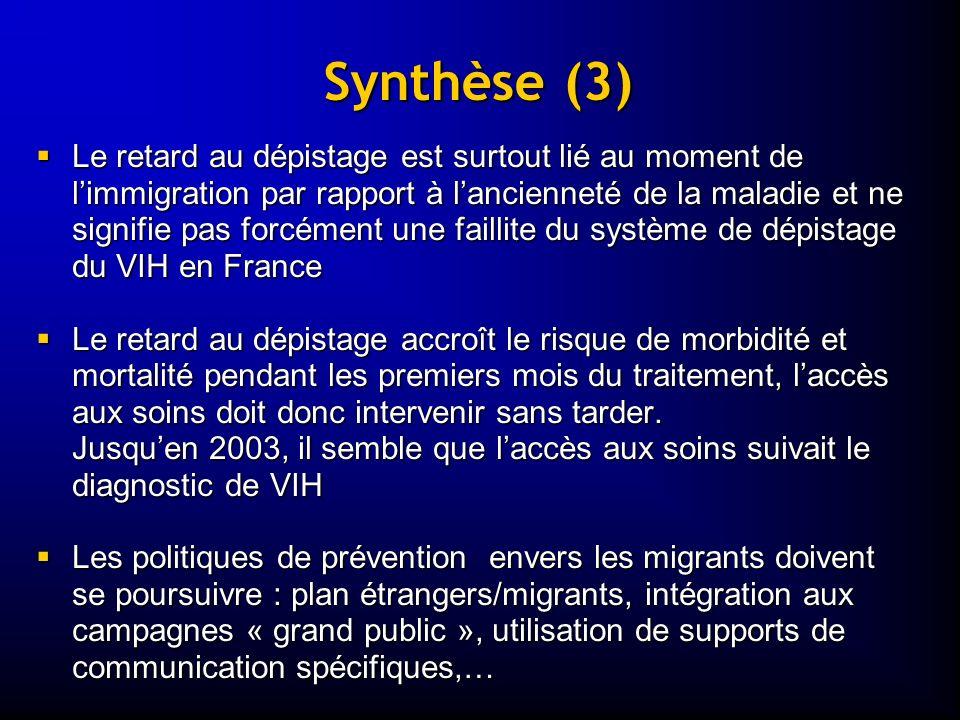 Synthèse (3)
