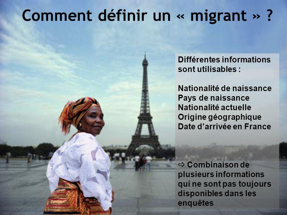 Comment définir un « migrant »