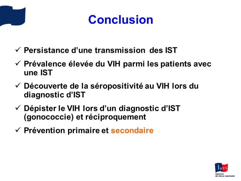 Conclusion Persistance d'une transmission des IST
