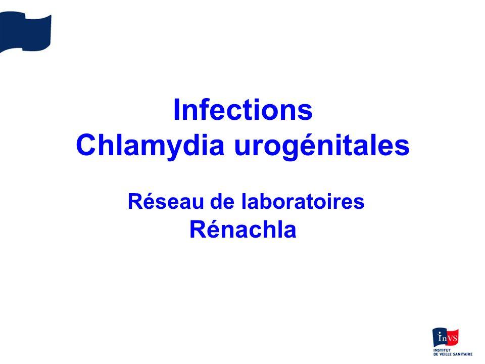 Infections Chlamydia urogénitales Réseau de laboratoires Rénachla
