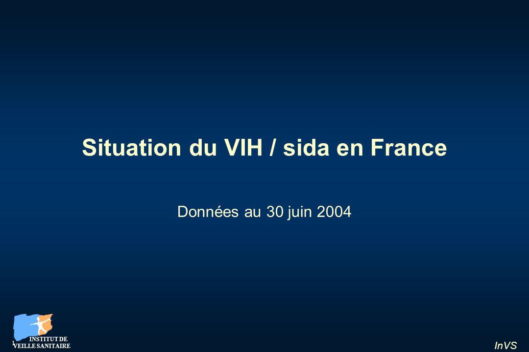 Situation du VIH / sida en France
