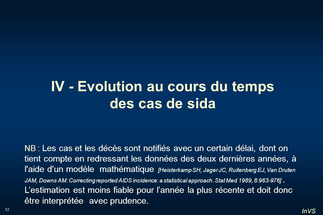 IV - Evolution au cours du temps des cas de sida