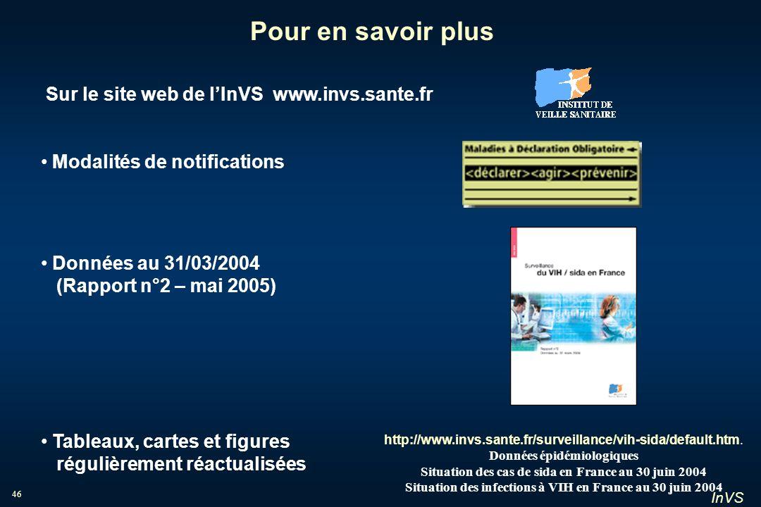 Pour en savoir plus Sur le site web de l'InVS www.invs.sante.fr