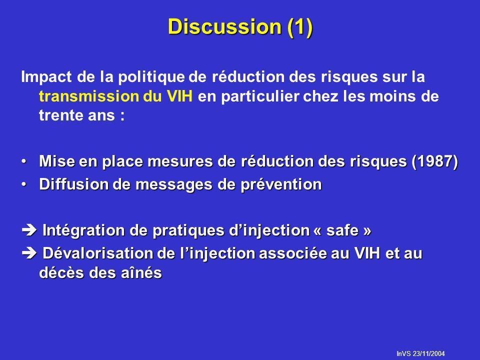 Discussion (1) Impact de la politique de réduction des risques sur la transmission du VIH en particulier chez les moins de trente ans :