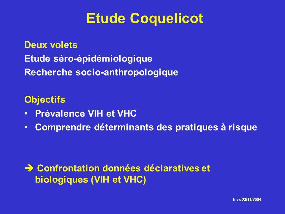Etude Coquelicot Deux volets Etude séro-épidémiologique