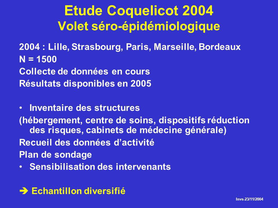 Etude Coquelicot 2004 Volet séro-épidémiologique