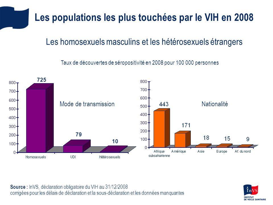 Taux de découvertes de séropositivité en 2008 pour 100 000 personnes