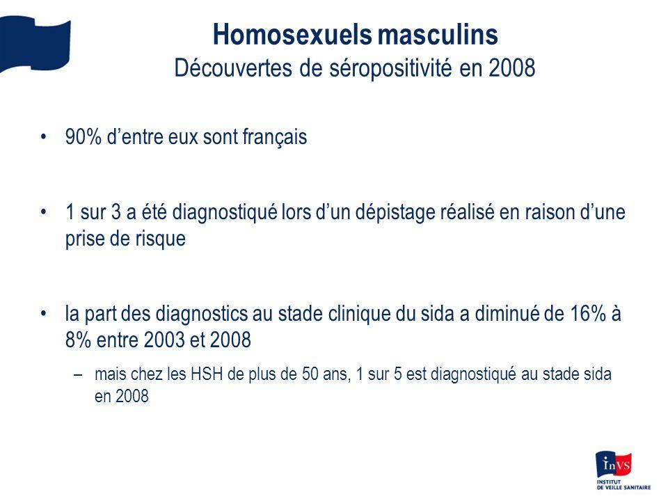 Homosexuels masculins Découvertes de séropositivité en 2008