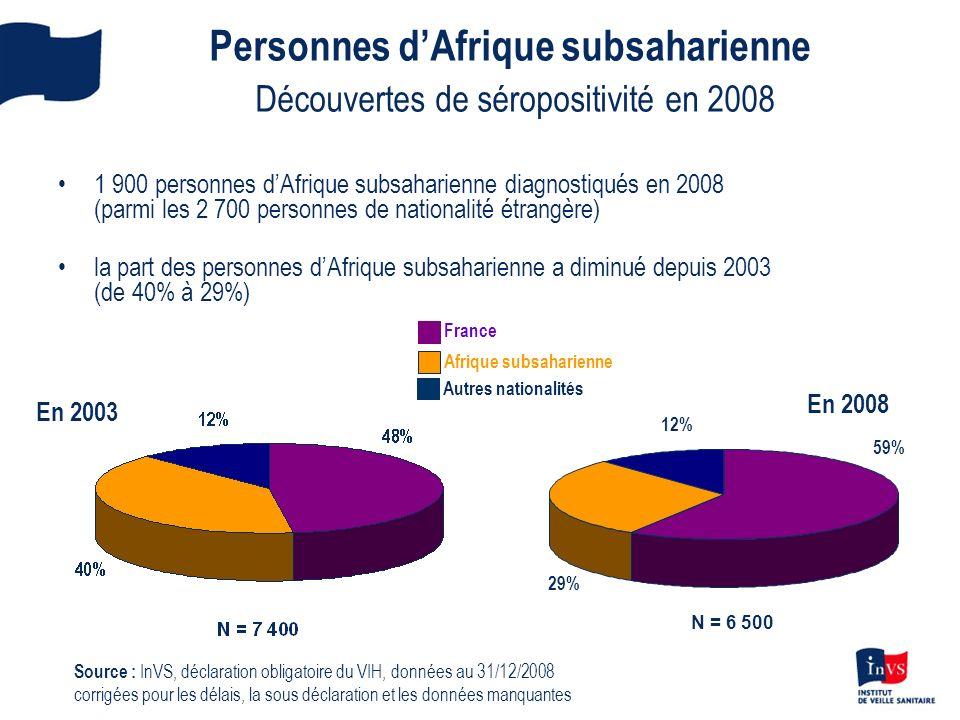 Personnes d'Afrique subsaharienne Découvertes de séropositivité en 2008