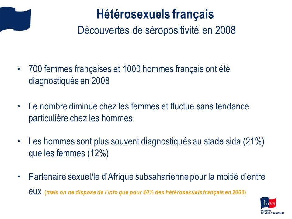 Hétérosexuels français Découvertes de séropositivité en 2008