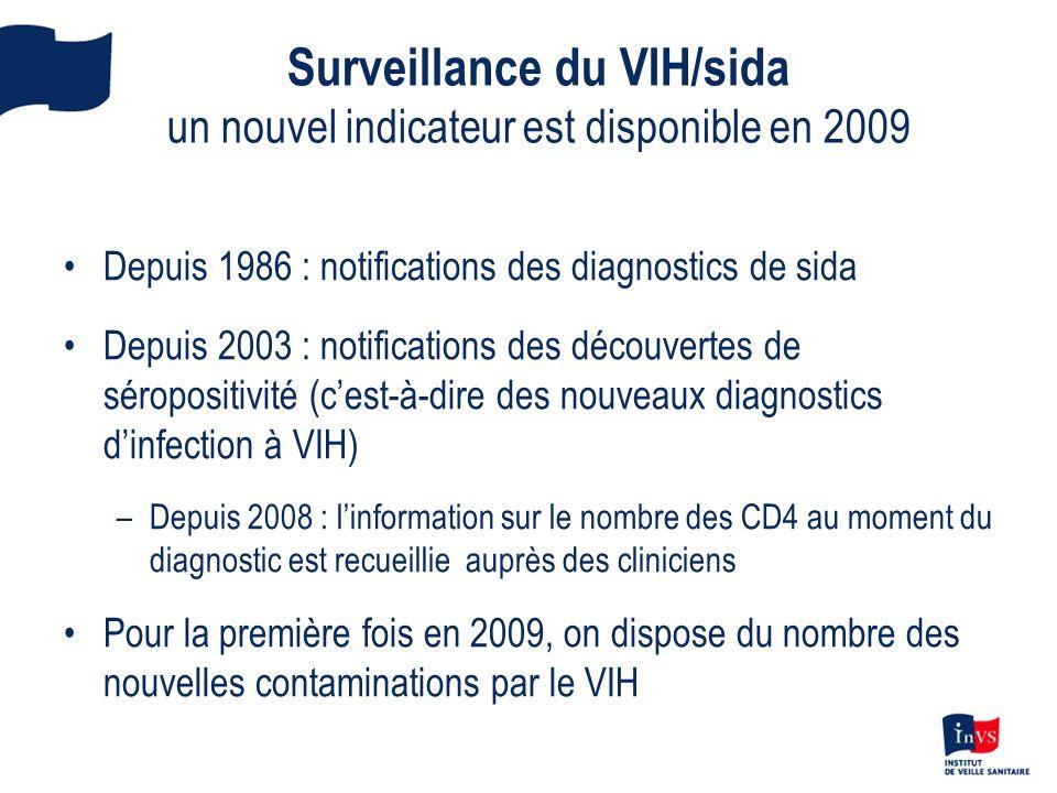Surveillance du VIH/sida un nouvel indicateur est disponible en 2009