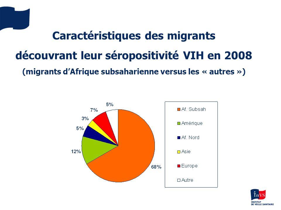 Caractéristiques des migrants découvrant leur séropositivité VIH en 2008 (migrants d'Afrique subsaharienne versus les « autres »)