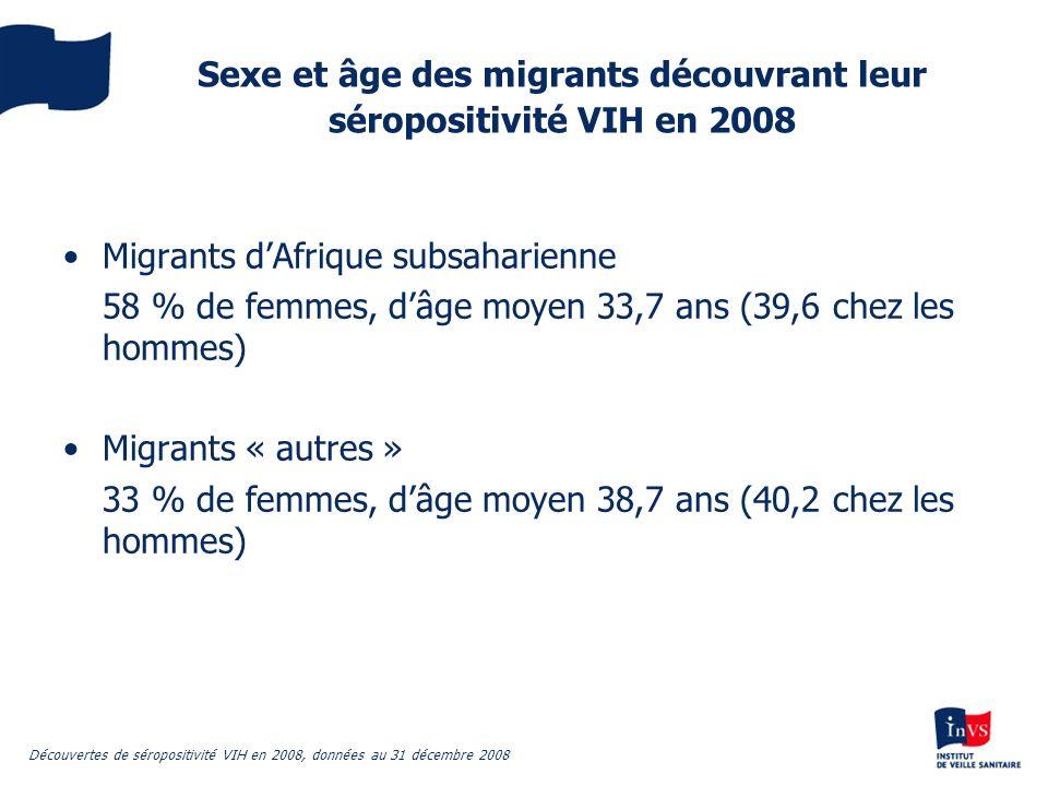 Sexe et âge des migrants découvrant leur séropositivité VIH en 2008
