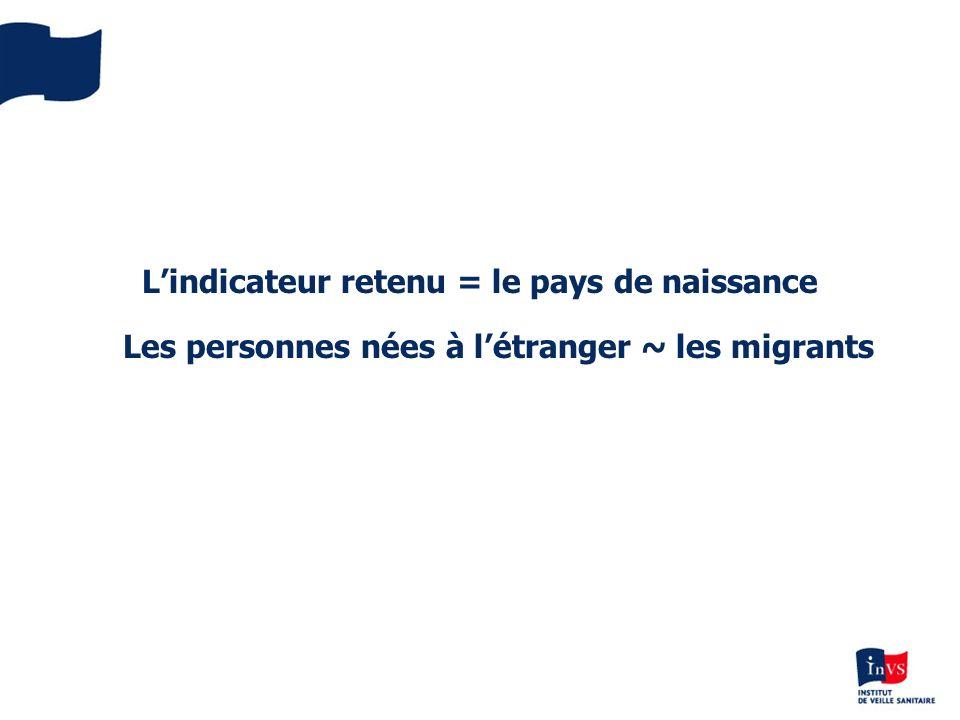L'indicateur retenu = le pays de naissance Les personnes nées à l'étranger ~ les migrants