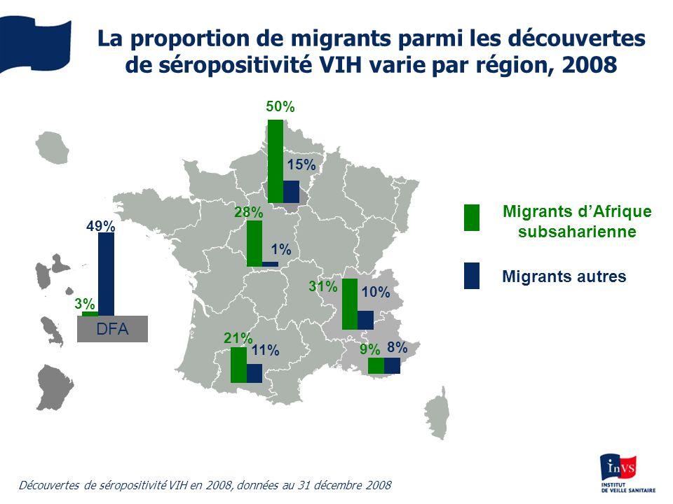 Migrants d'Afrique subsaharienne