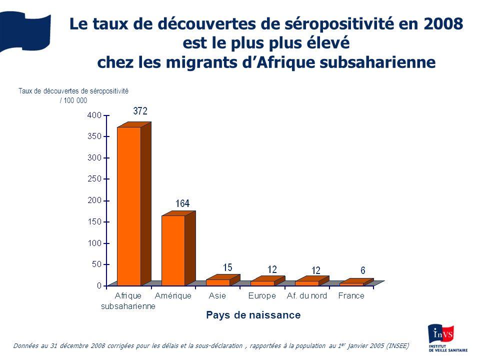 Taux de découvertes de séropositivité / 100 000