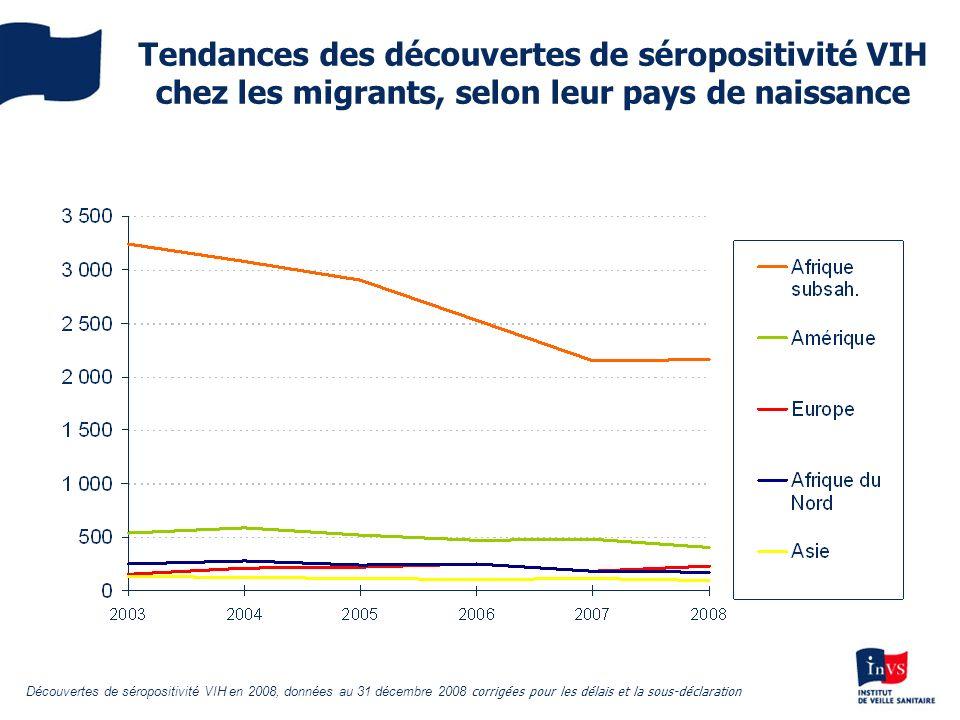 Tendances des découvertes de séropositivité VIH chez les migrants, selon leur pays de naissance