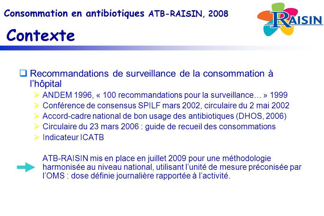 Consommation en antibiotiques ATB-RAISIN, 2008 Contexte