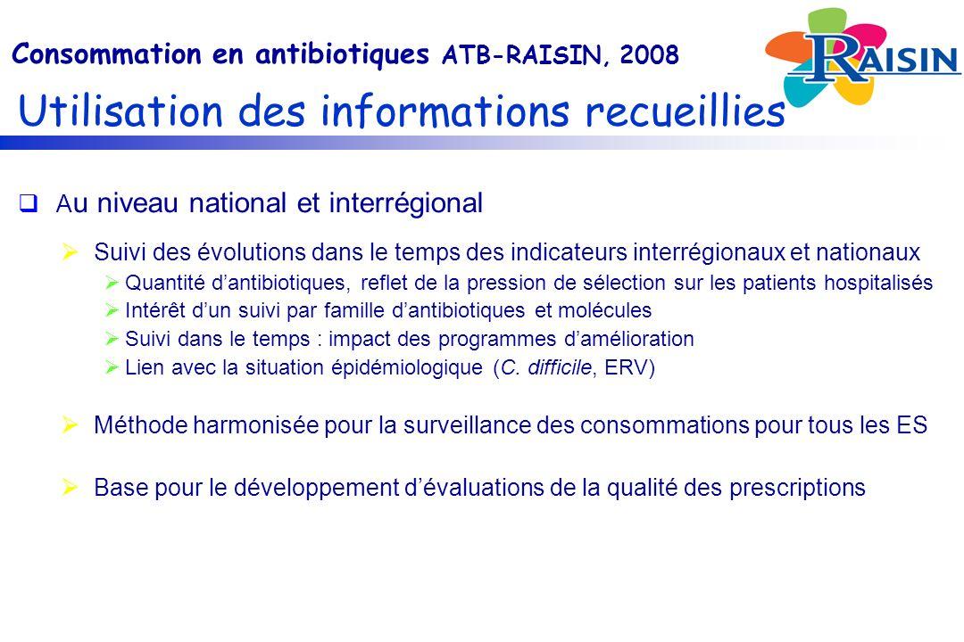 Consommation en antibiotiques ATB-RAISIN, 2008 Utilisation des informations recueillies