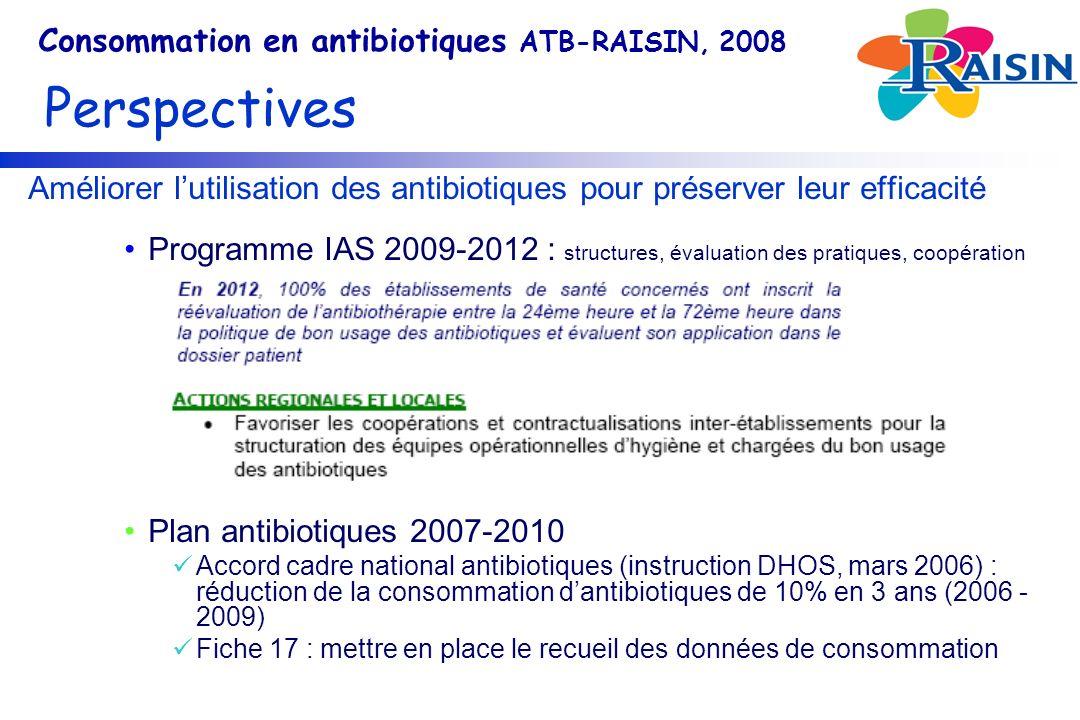 Consommation en antibiotiques ATB-RAISIN, 2008 Perspectives