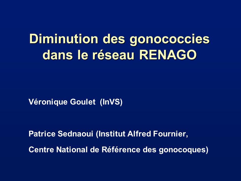 Diminution des gonococcies dans le réseau RENAGO