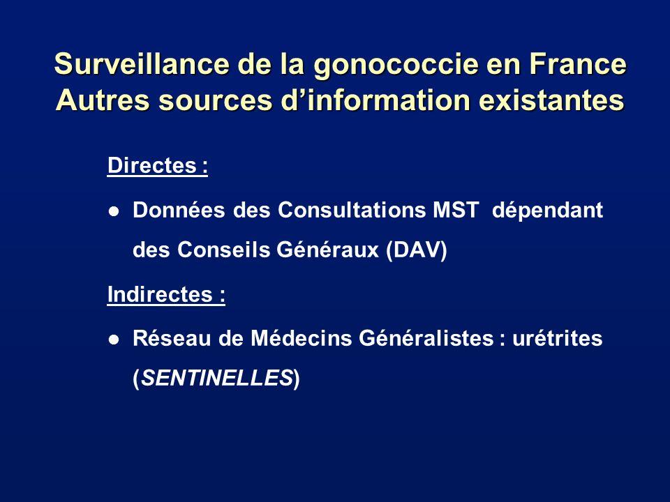 Surveillance de la gonococcie en France Autres sources d'information existantes