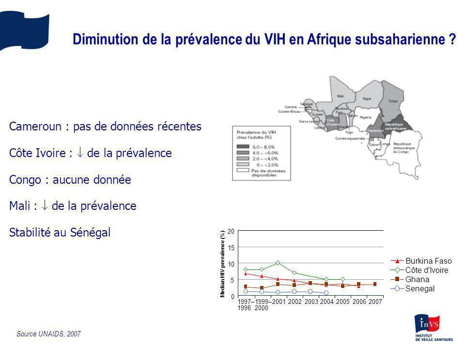 Diminution de la prévalence du VIH en Afrique subsaharienne