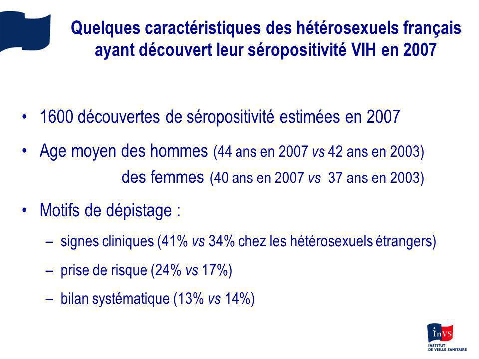 1600 découvertes de séropositivité estimées en 2007