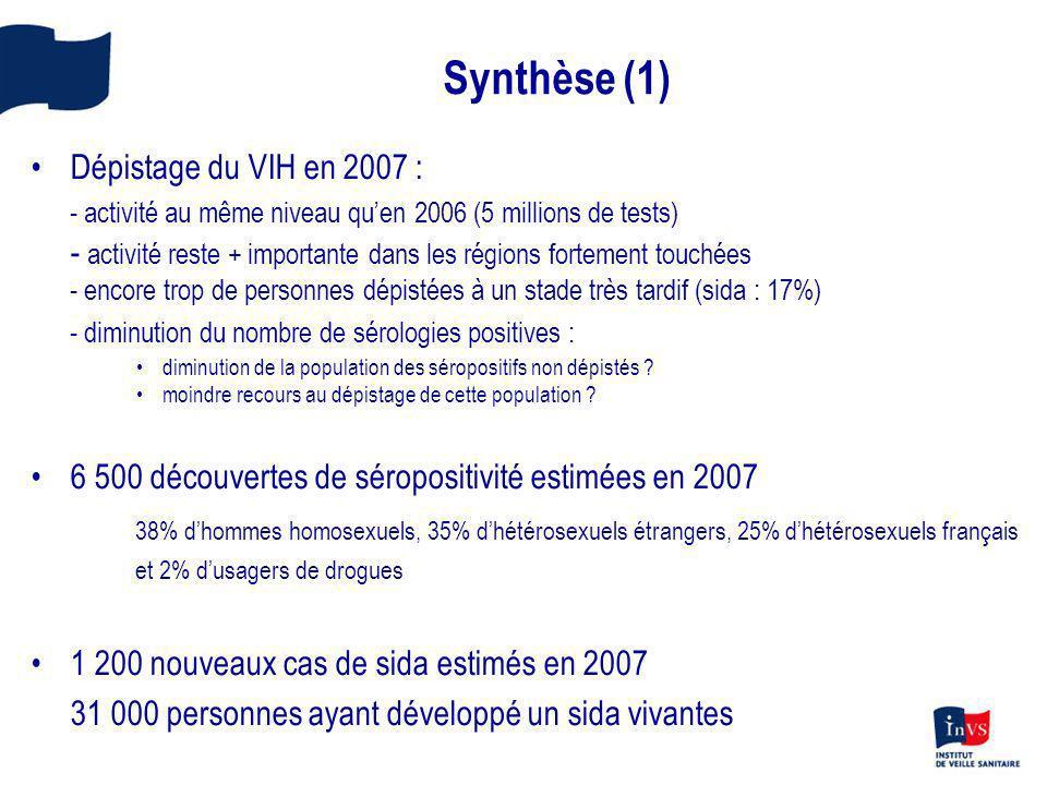 Synthèse (1) Dépistage du VIH en 2007 :