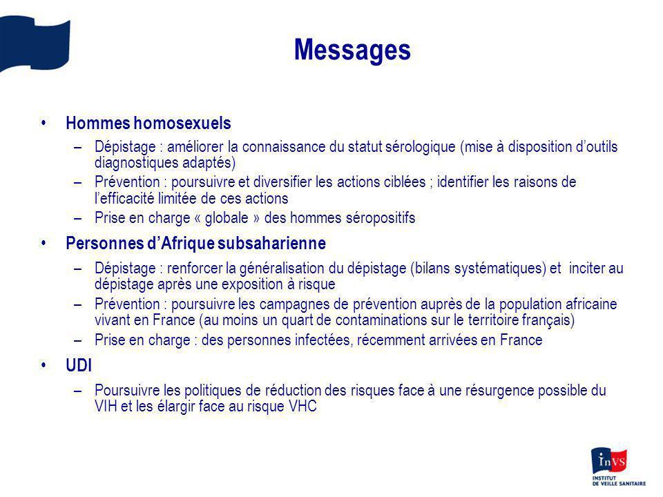 Messages Hommes homosexuels Personnes d'Afrique subsaharienne UDI