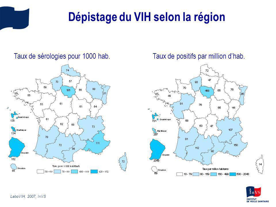 Dépistage du VIH selon la région