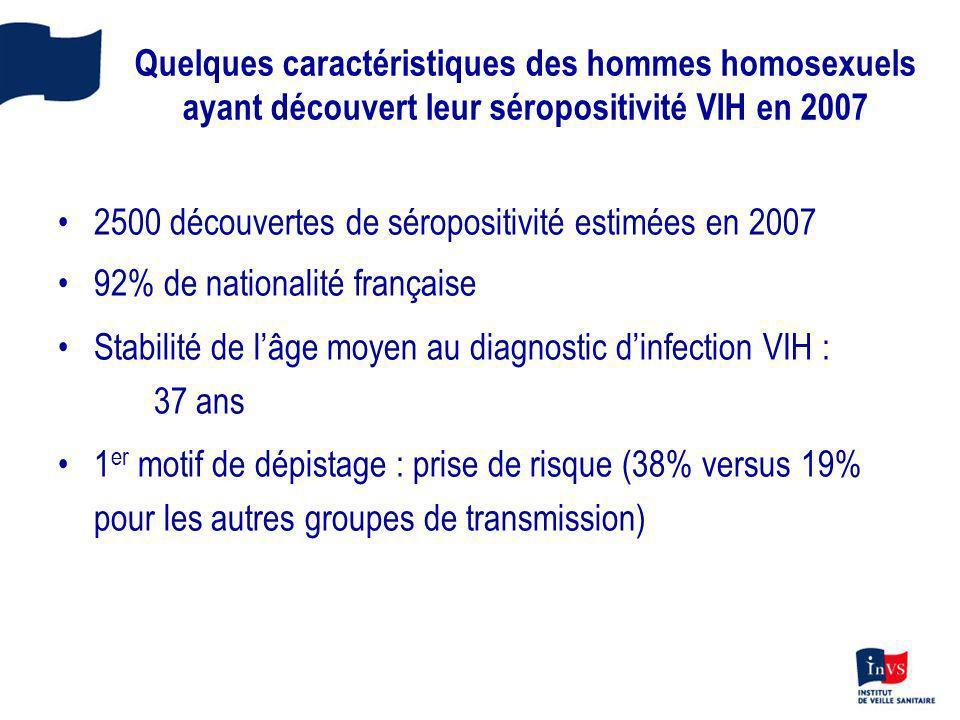 Quelques caractéristiques des hommes homosexuels ayant découvert leur séropositivité VIH en 2007