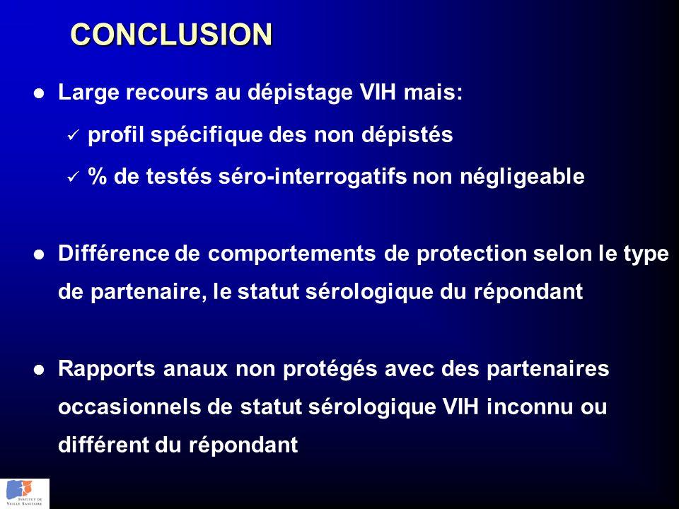 CONCLUSION Large recours au dépistage VIH mais: