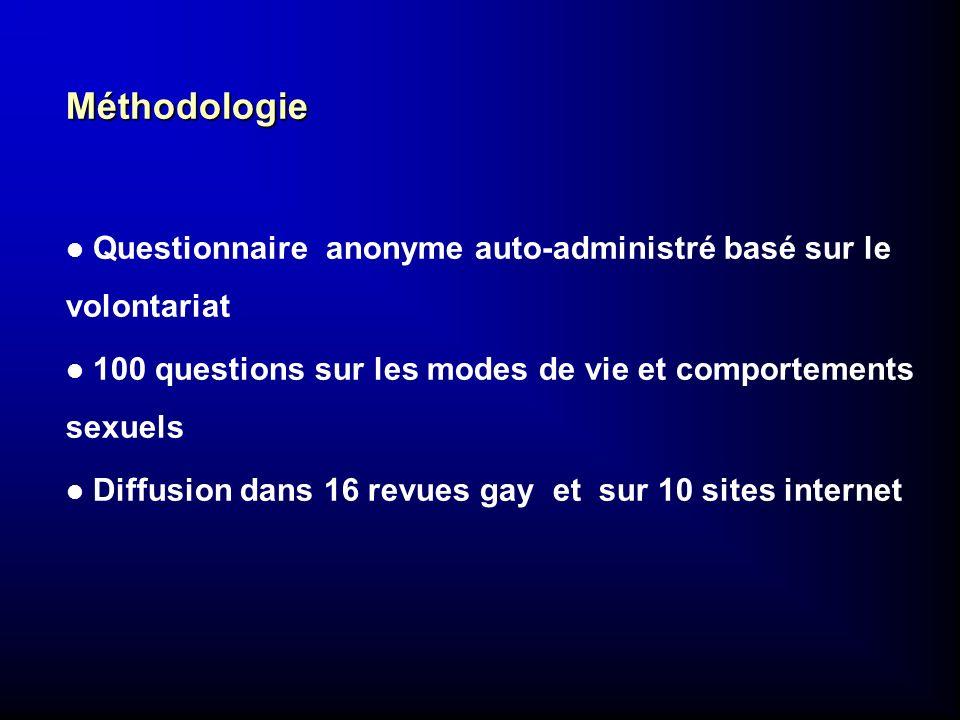 Méthodologie Questionnaire anonyme auto-administré basé sur le volontariat. 100 questions sur les modes de vie et comportements sexuels.