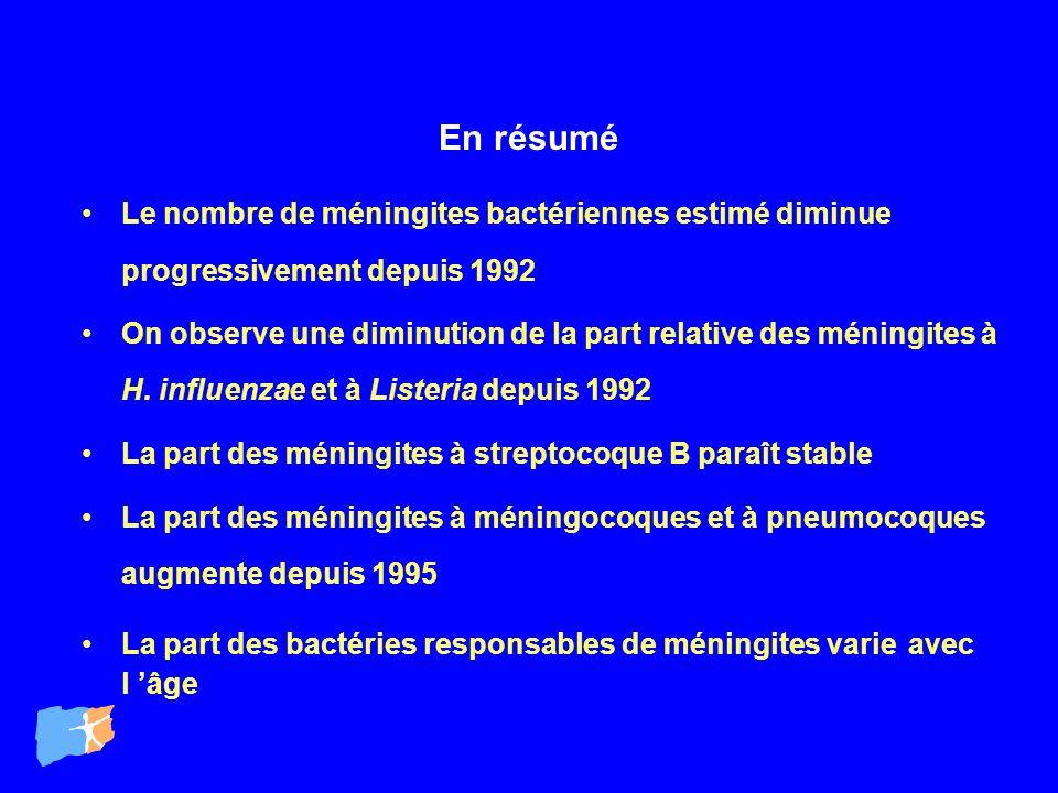 En résumé Le nombre de méningites bactériennes estimé diminue progressivement depuis 1992.
