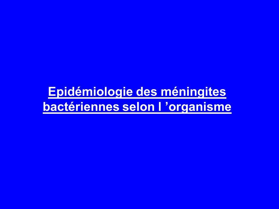 Epidémiologie des méningites bactériennes selon l 'organisme