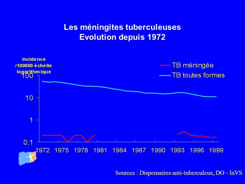 Les méningites tuberculeuses Evolution depuis 1972