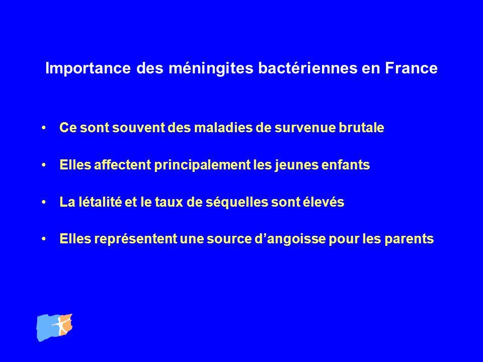 Importance des méningites bactériennes en France